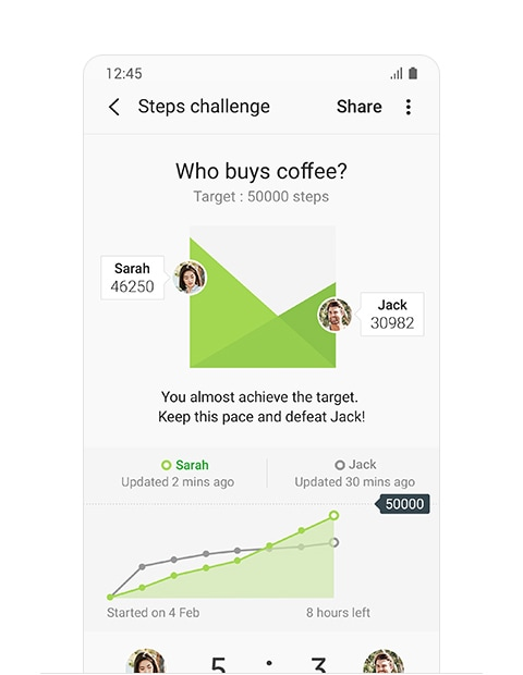 A screen showing the outcomes of challenge in the Health app.