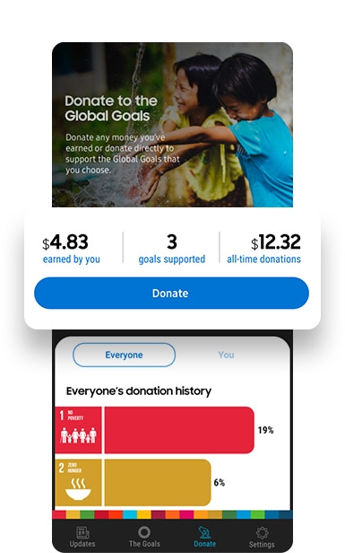 Samsung Global Goals interface magnifying the dashboard tool and donate button in the center. The dashboard shows one's current balance and donation history summary.