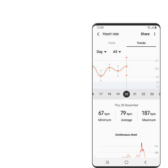 A GUI screen showing various activity-related information displayed in the Samsung Health Wellness feature, including heart rate monitoring.