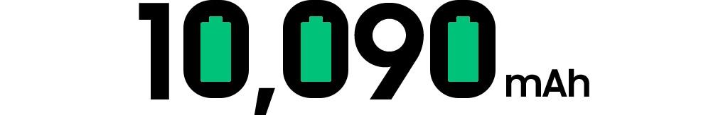 10,090mah