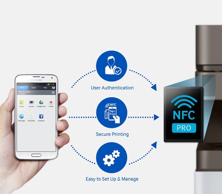 Samsung Wireless & NFC printing option