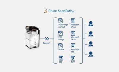 Prism ScanPathTM