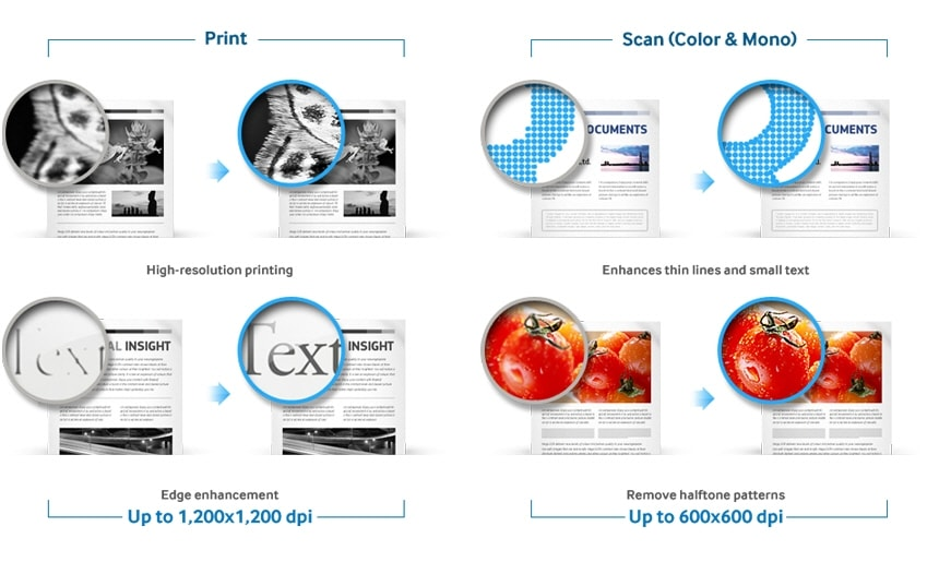 Brilliant Text & Image Quality For Your Documents