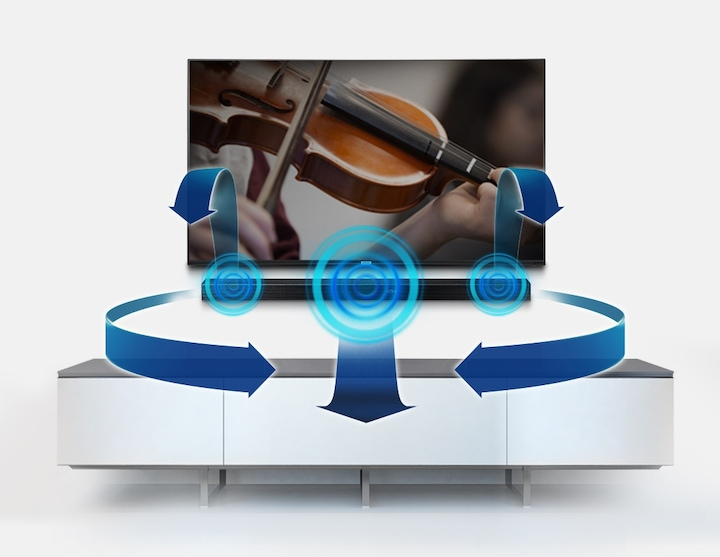 Enhanced surround sound from a wider range of listening positions