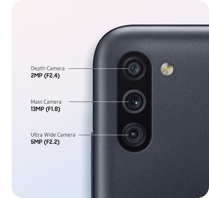 Triple camera to share your stories