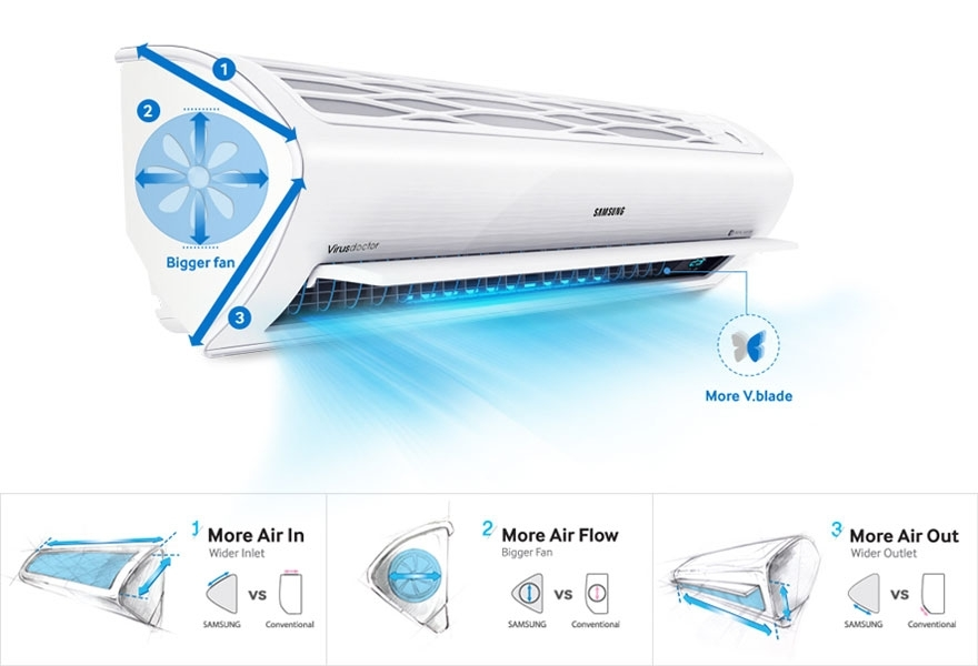 9,000 BTU/h, Wall-mount AC with Fast Cooling Indoor Unit ...