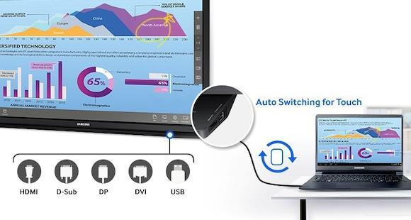 Usabilidade versátil com conectividade abrangente e capacidade de toque fácil de utilizar
