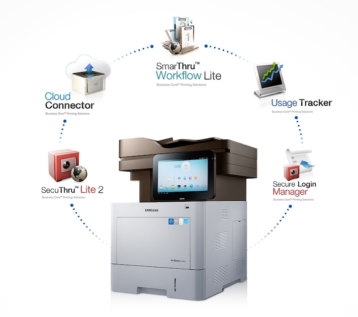 BCPS (Business Core™ Printing Solutions) de Samsung