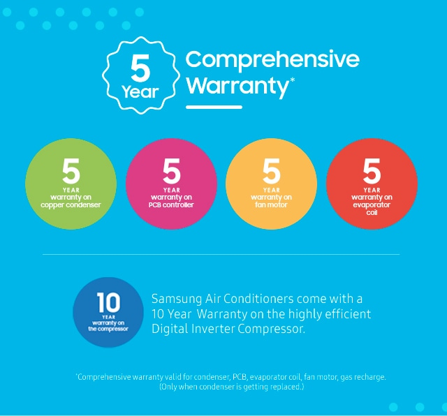 Convertible 5in1 AC - 10 year Comprehensive Warranty