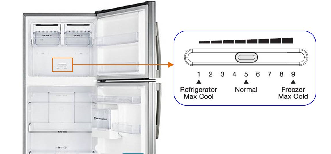 Setting The Temperature In Samsung Frost Free Refrigerator Samsung India