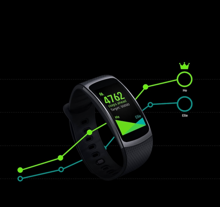 Results of 1:1 competition on Gear Fit2 display showing how many more steps the winner took