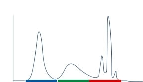 An infographic of active crystal colour display graph