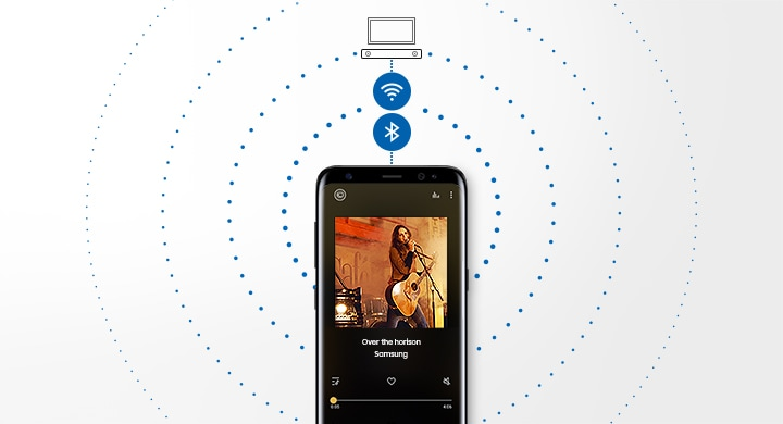 Music streaming via Bluetooth®