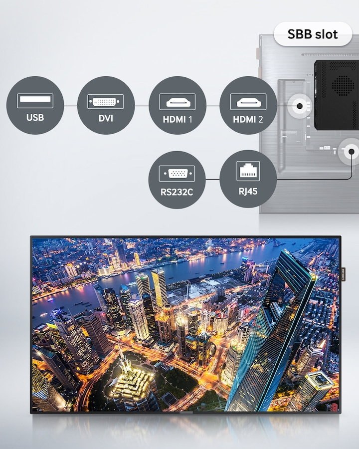 Veelzijdige connectiviteit Samsung DCH display