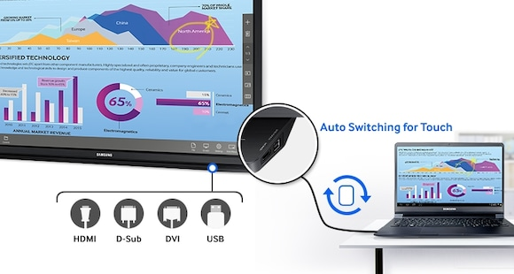 Versatile Usability with Extensive Connectivity and Easy-to-Use Touch Capability
