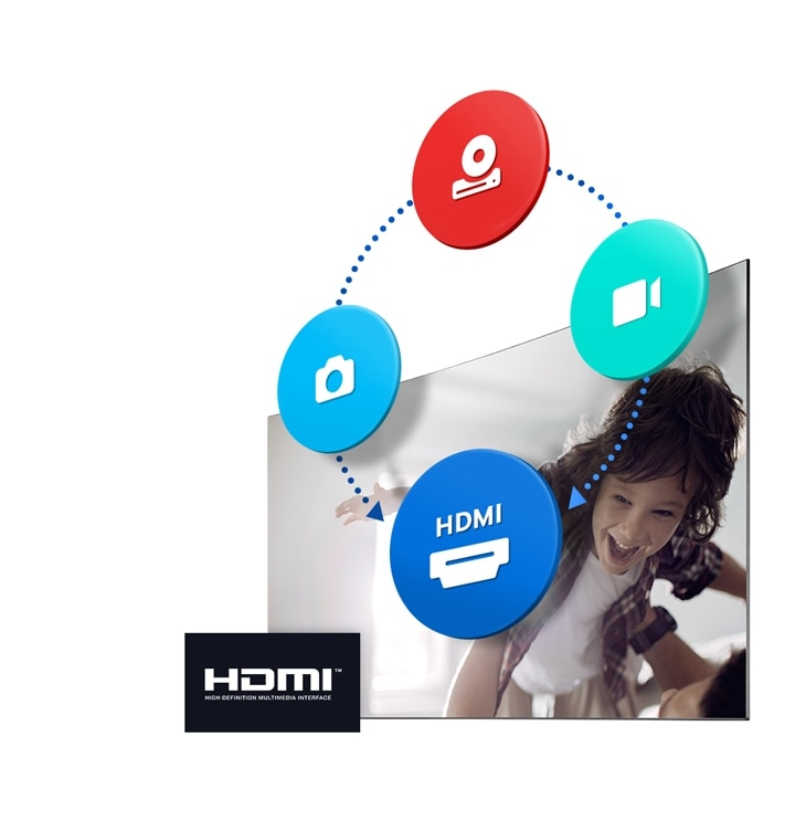 HDMI ingang Samsung TV