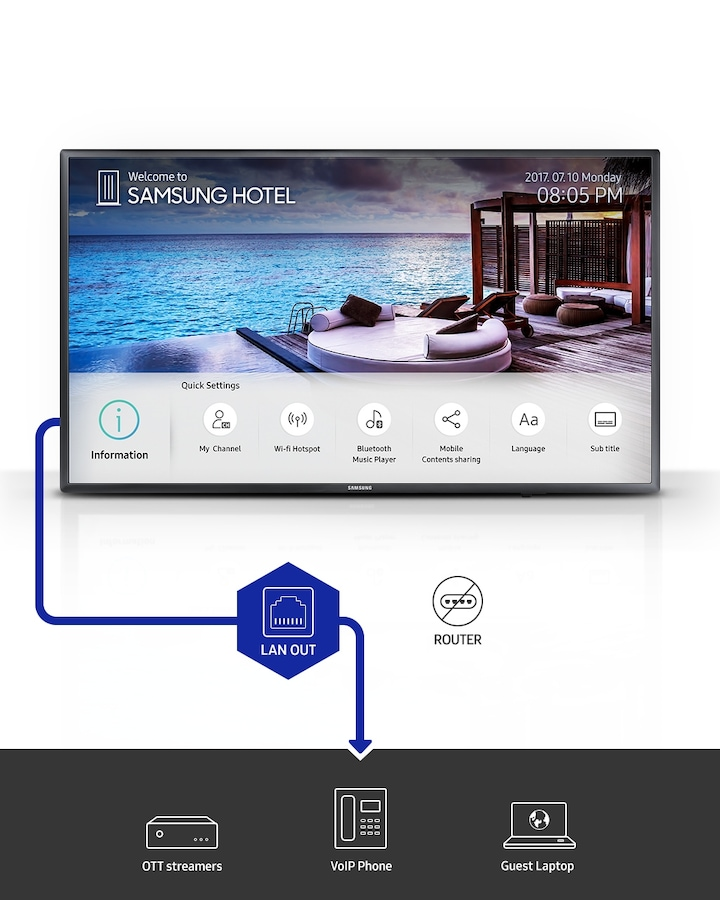 Samsung HF690 Display connectivité