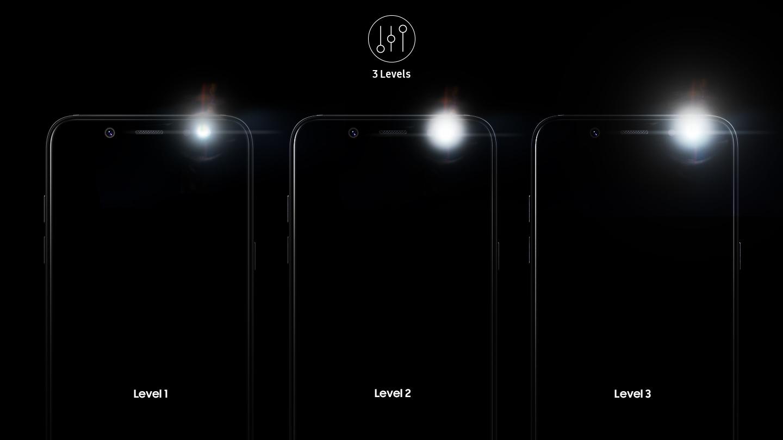 Trois niveaux de luminosité