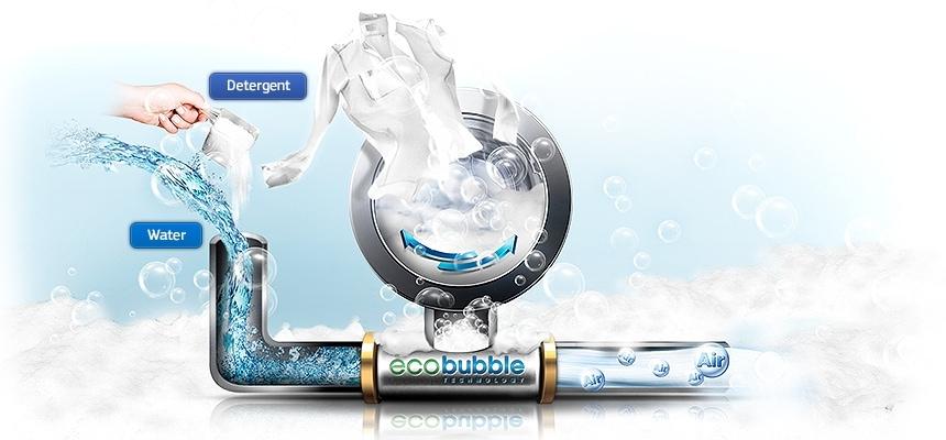Comment fonctionne la technologie EcoBubble™