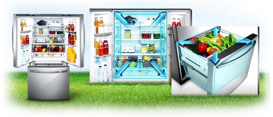 Le réfrigérateur à troisportes le plus spacieux de sa catégorie