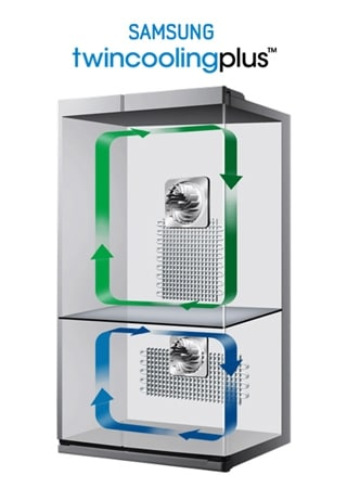 Technologie Twin Cooling Plus®