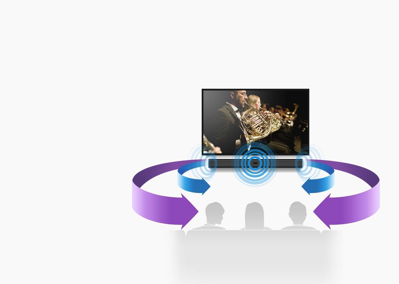 Dotée d'une technologie audio perfectionnée, la barre de son Samsung offre un son exceptionnellement équilibré. Contrairement à la plupart des systèmes de son qui utilisent un seul amplificateur, elle emploie des amplificateurs distincts pour traiter les fréquences basses, moyennes et élevées. Cela produit des fréquences mieux réglées, de sorte que vous profitez d'un son beaucoup plus précis dans tout le spectre acoustique.