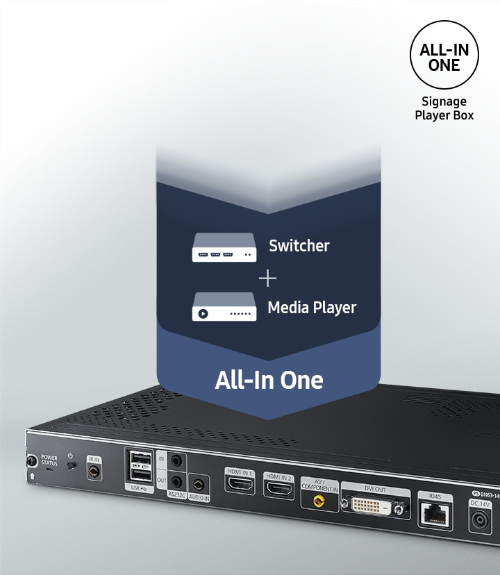 Die vielseitige All-in-One-Box