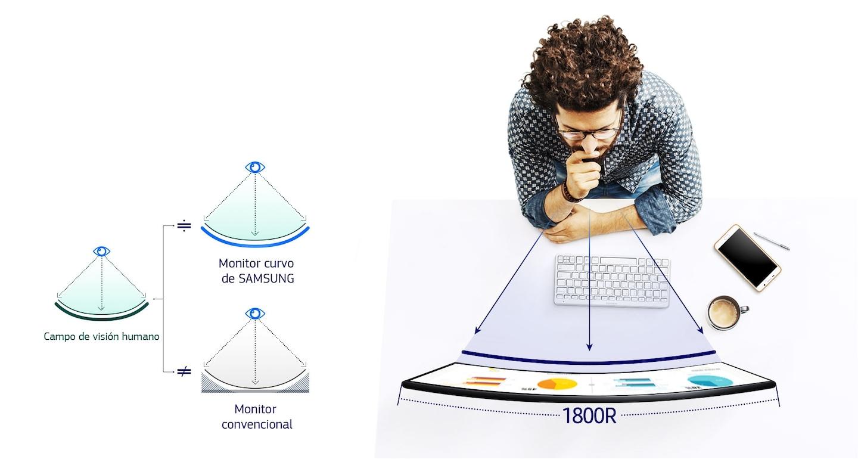 Pantalla 1800R y modo de protección ocular para una mayor comodidad de visualización