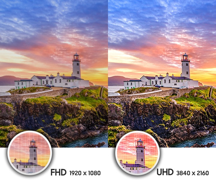 Resolución UHD 4K