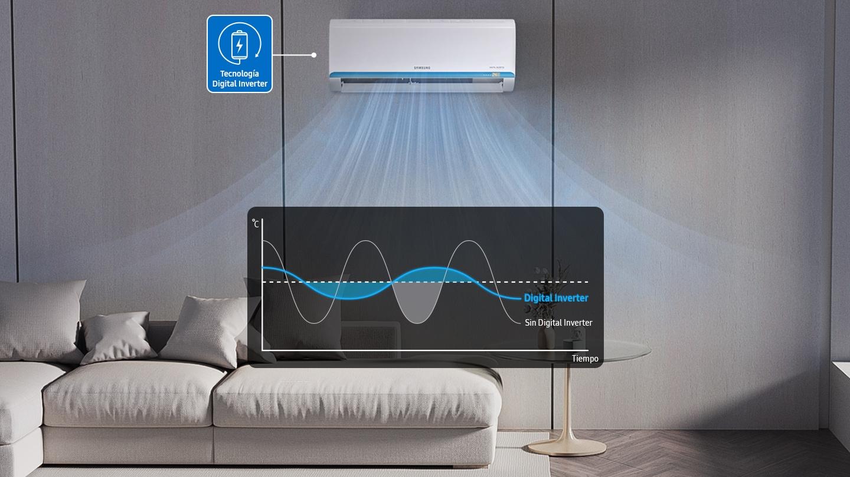 Reduce los costos de energía