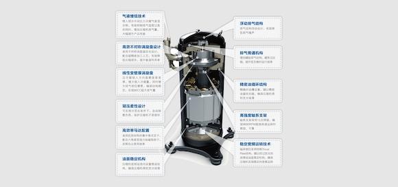 三星高压腔气液增焓涡旋式直流变频压缩机