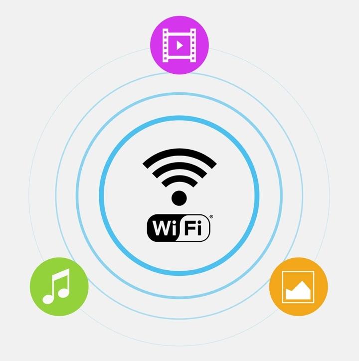 Con el Reproductor de discos Blu-ray de Samsung, conectarse a internet es más fácil. Gracias al puerto LAN inalámbrico integrado, puedes utilizar internet y acceder a tus aplicaciones sin la molesta de agregar más dispositivos externos. Los BDP de Samsung están equipados con funcionalidades DLNA para compartir contenido, que simplifican como nunca las conexiones entre tus dispositivos de entretenimiento. El BDP serie J7 cuenta con Wi-Fi de doble banda para brindarte una velocidad de red aún mayor y un desempeño aún más estable. Disfruta más de tu tiempo con un acceso más rápido y dependiendo menos de los cables.