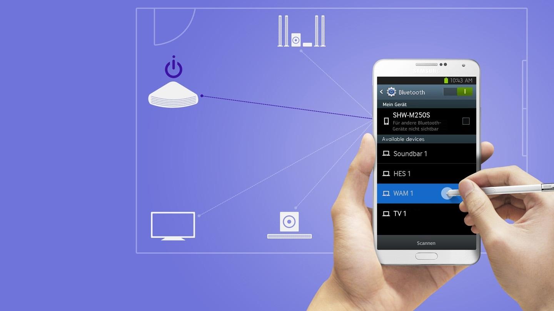 Samsung HT-J4500 Blu-ray Systeme | Samsung