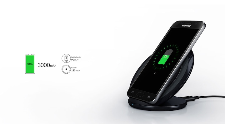 An image showing a Galaxy S7 device recharging on a Wireless Charger.