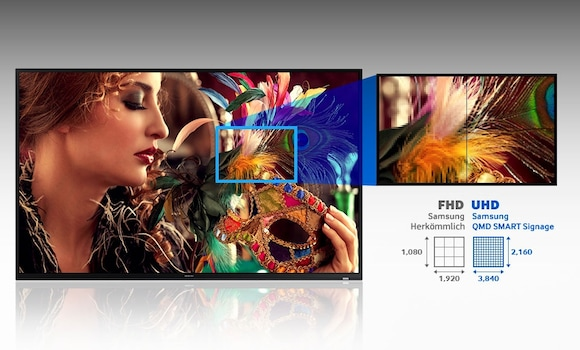 Display content with ultra-realistic detail in vibrant colors