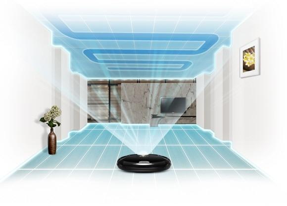 Effiziente Bewegungen für schnellere Reinigung