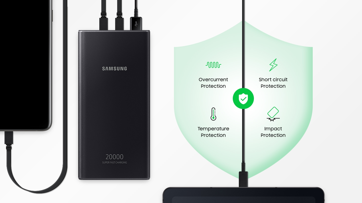 Safely charge your device
