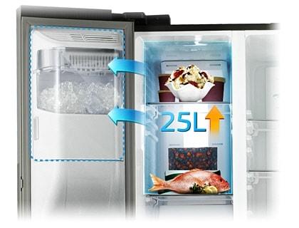 Amerikanischer Kühlschrank Klein : A side by side kühlschrank edelstahl 179cm 545l samsung de