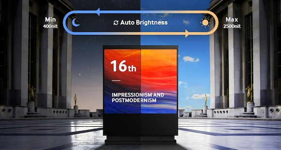Display content with optimal brightness and cost-efficiency