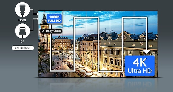 Achieve UHD Picture Quality without Additional Devices through Industry-Leading Technology