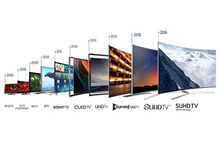 Samsung TVs in 10 years