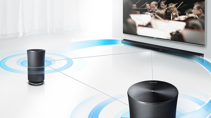 Create true surround sound without wires