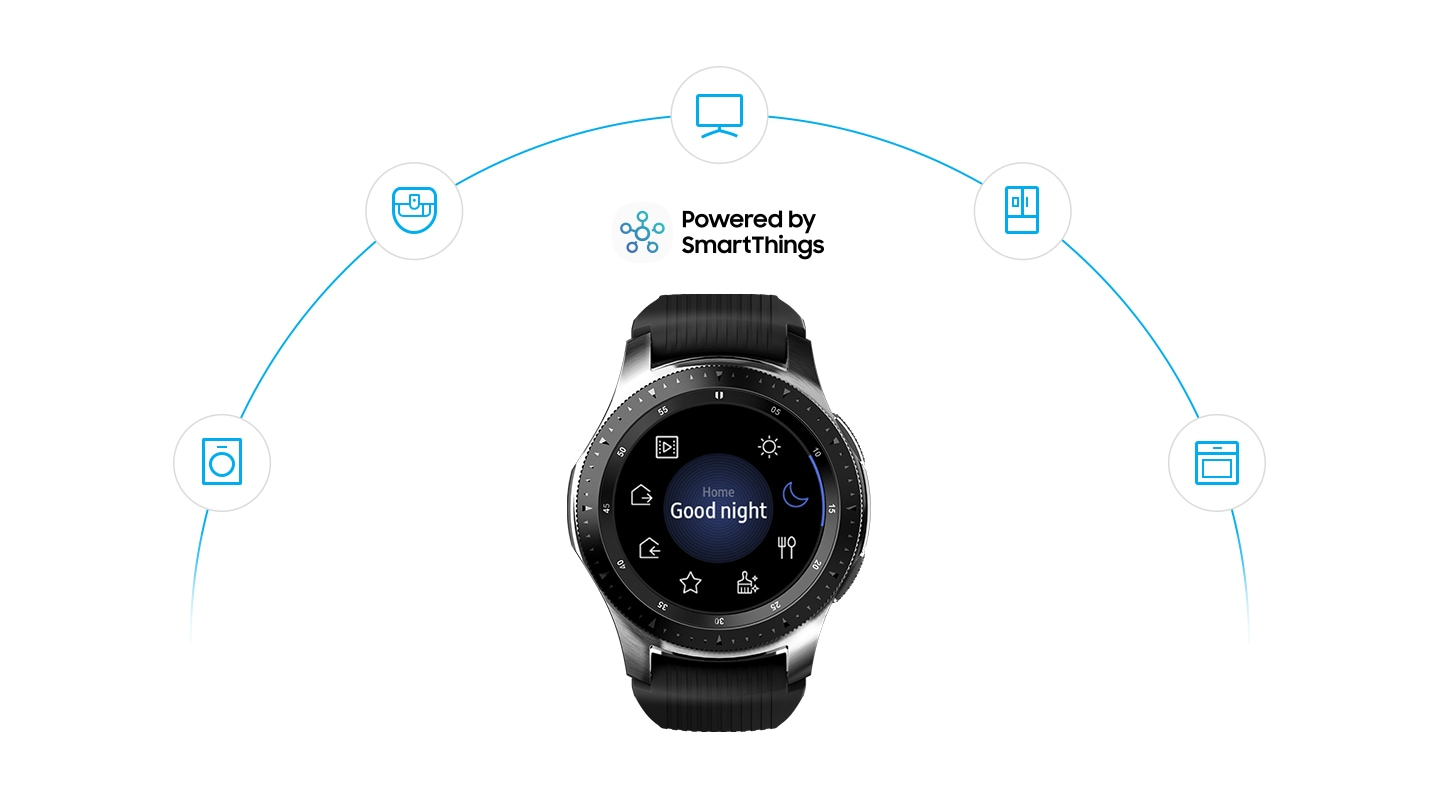 Stay connected to your IoT devices