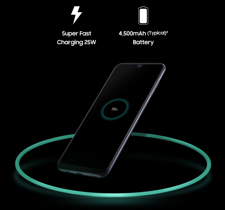 Super Fast Charging so you are always on