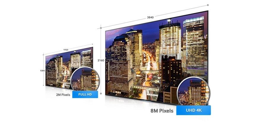 Koe yksityiskohdat Ultra HD 4 K -kuvassa