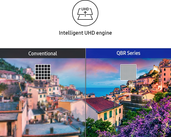 Intelligent UHD upscaling