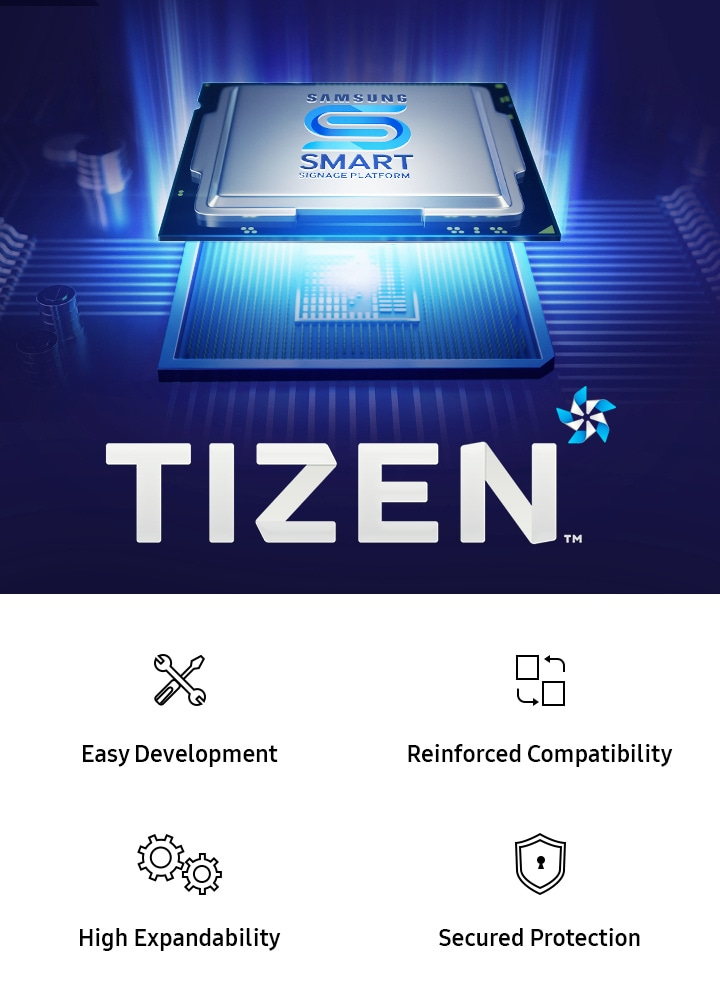 Intelligence Tizen
