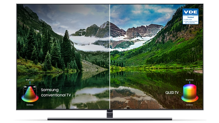 TV QLED 75Q9F 2018, Ecran Quantum Dot, Smart TV / Samsung FR