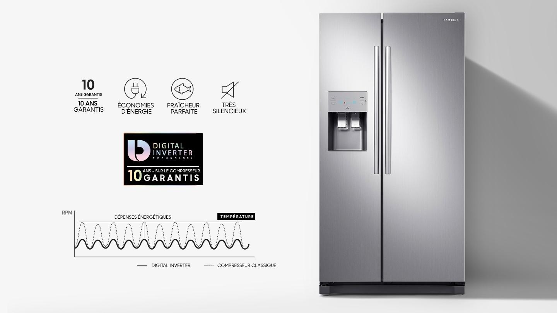 Compressore Digital Inverter: silenzio, affidabilità e risparmio energetico