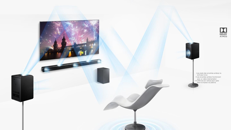 Laissez-vous envelopper par le son surround Dolby Atmos